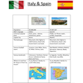 Geography home learning: European country study