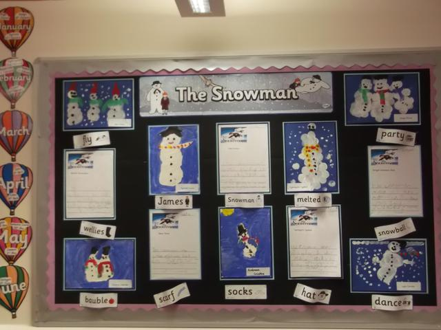Class 3 English Display 2017