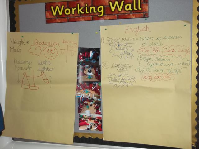 Class 4 Working Wall February 2017