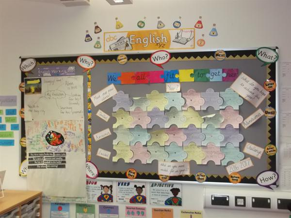 Class 7 Display October 2016