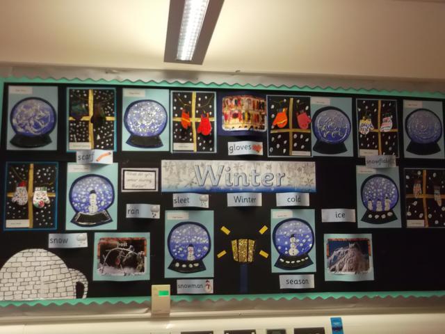 Class 3 Winter Display 2017