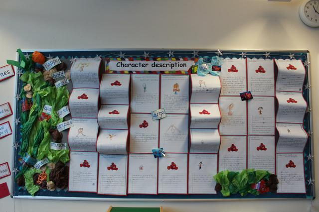 Class 5 Display Summer