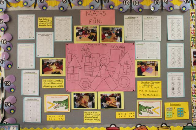 Class 9 Display Autumn