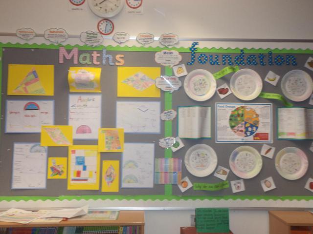 Class 12 Spring Displays
