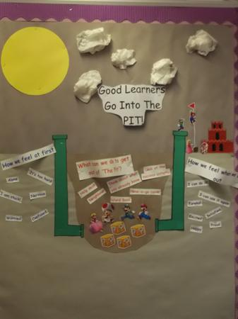 Class 8 Display October 2016