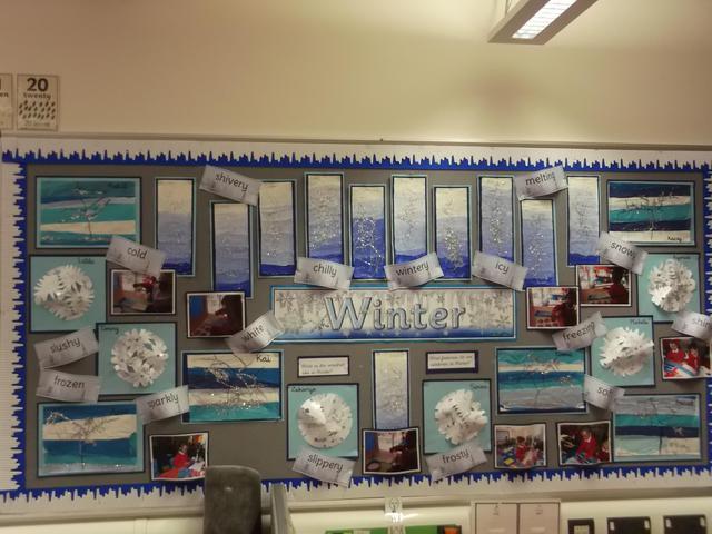 Class 2 Display Spring 2017
