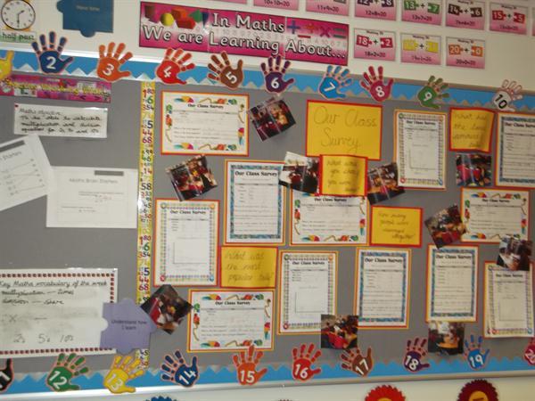 Class 9 Maths Display March 2016