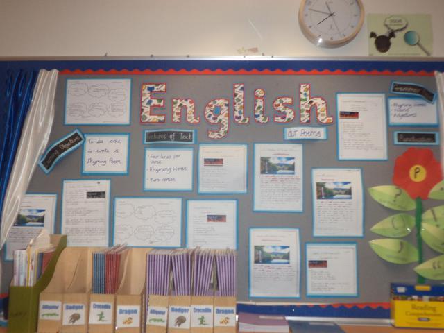 Class 11 Spring Displays