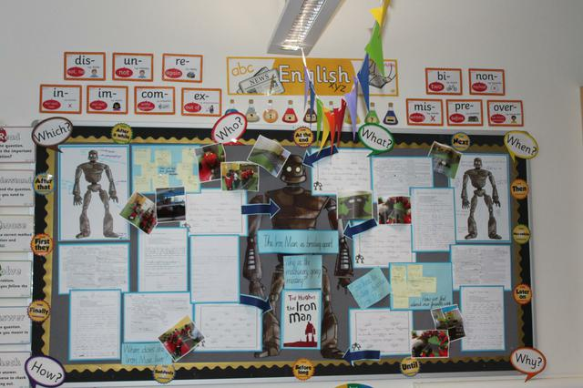 Class 10 Display Summer
