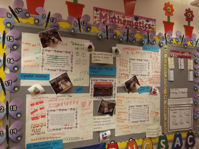 Class 9 Maths Display February 2017