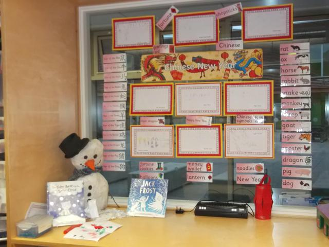 Class 3 Chinese New Year Display 2017