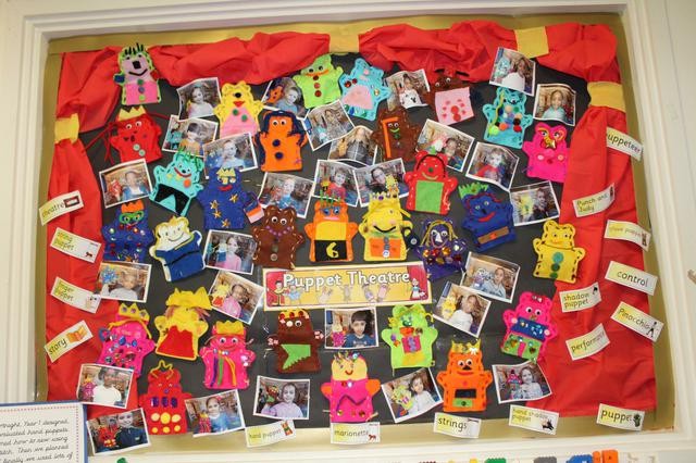 Class 6 Display Summer