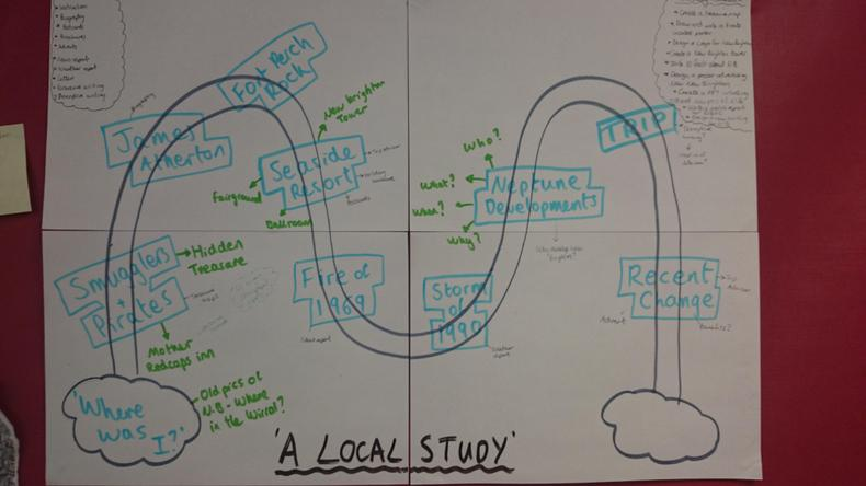 A Local Study (4)