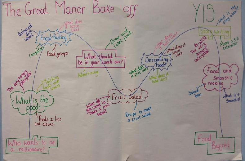 The Great Manor Bake Off - Journey Plan - Nov 15 (2).jpg