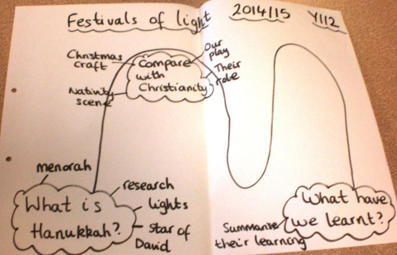 Festival of Light (5)