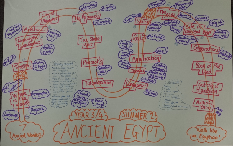 Ancient Egypt - Jun 15 (10)