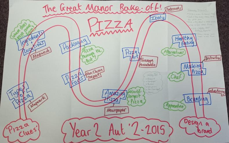 The Great Manor Bake Off - Journey Plan - DT - Nov 15 (2).jpg
