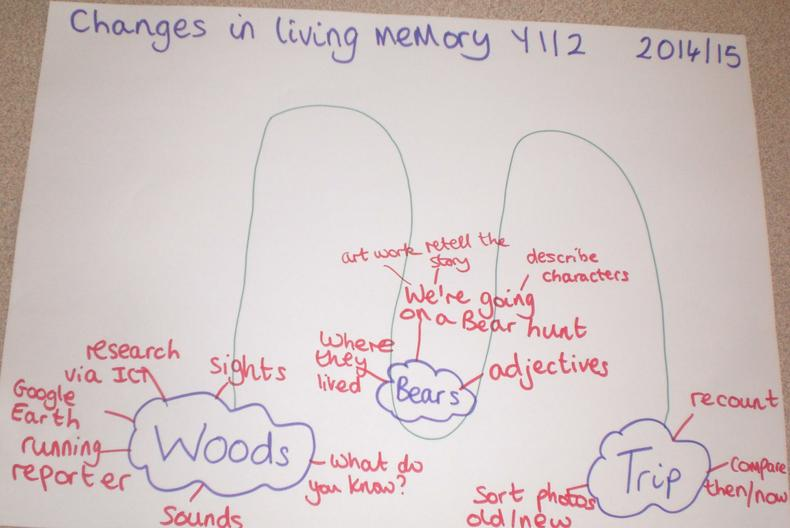 Changes in Living Memory (3)