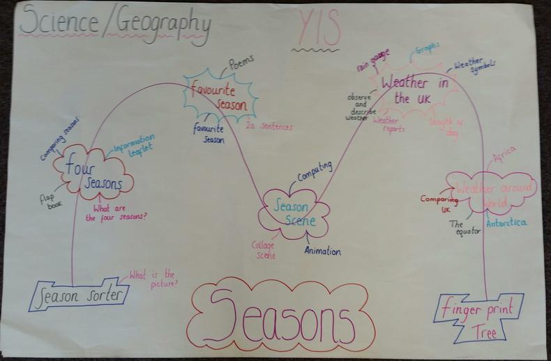 Seasons - Journey Plan - Apr 16 (7).jpg
