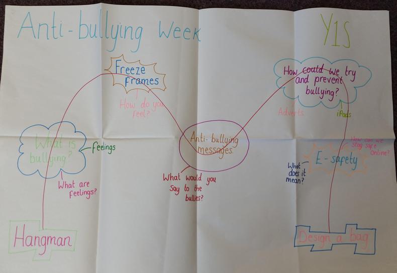 Anti Bullying Week - Journey Plan - Oct 15 (3).jpg