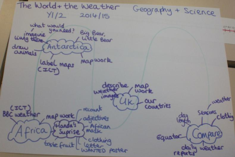 The World & the Weather - Geography & Science (7)