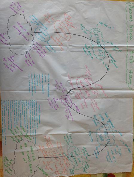 Ancient Greece - Journey Plan - Jun 16 (10).jpg