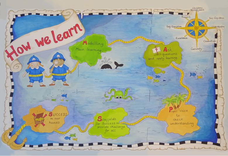 MAPs for Mapplewells