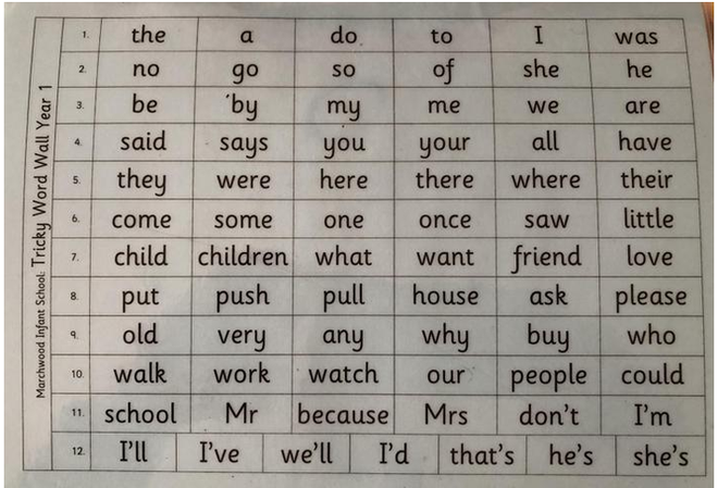 Year 1 Tricky Words