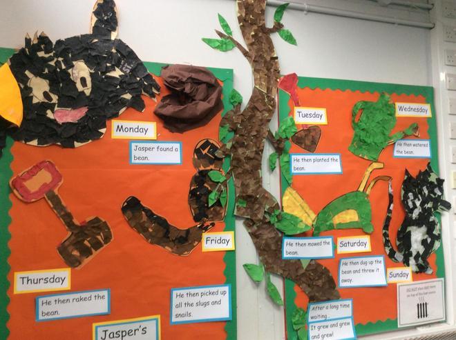 The children have enjoyed re-telling the story of 'Jasper's Beanstalk.'