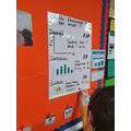 Our individual chilli challenges to show our differentiation
