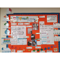 Our maths display