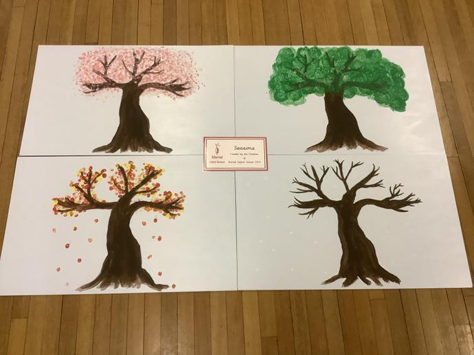 Whole School Community Project