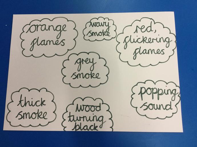 Super adjectives!