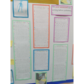 Our writing on display