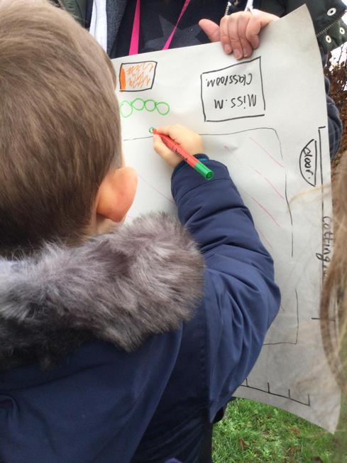 Orienteering symbols lessons