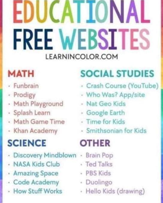 Websites To Help With Learning