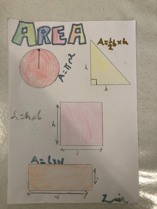 Zain - Area