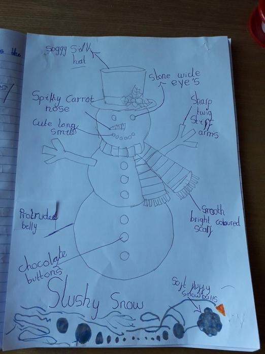Abi plans her snowman.