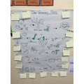 Our story map and vocabulary