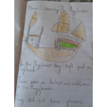 Facts about the Mayflower with a picture