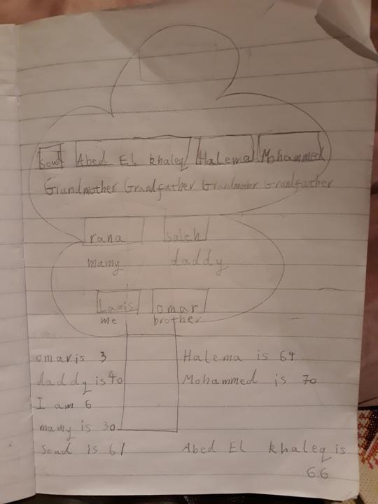 Lamis' Family Tree