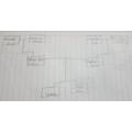 Waaiz's Family Tree