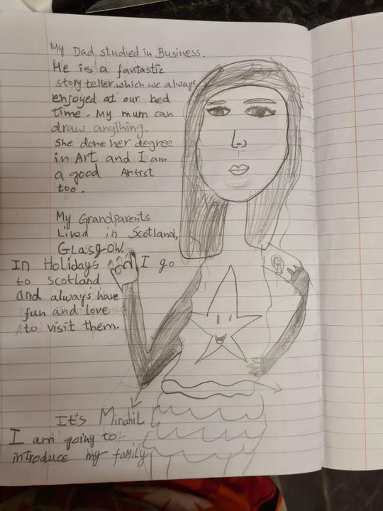 Amazing drawing Minahil.