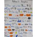 Pattan's Pumpkin text map