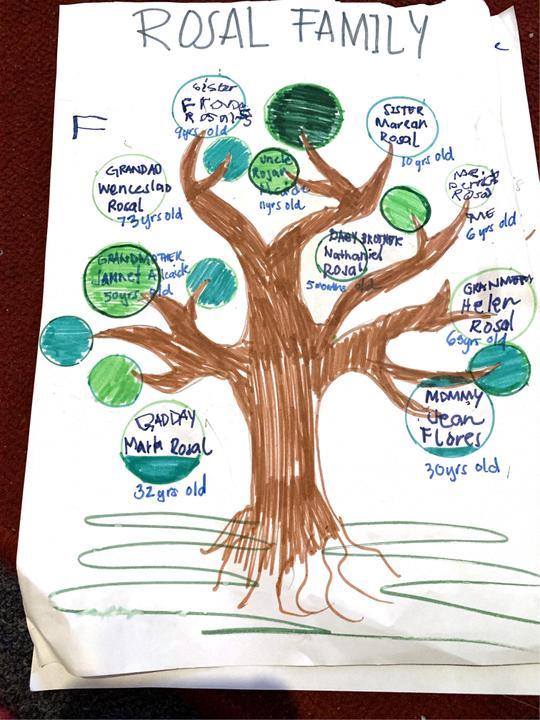 Derrick's Family Tree