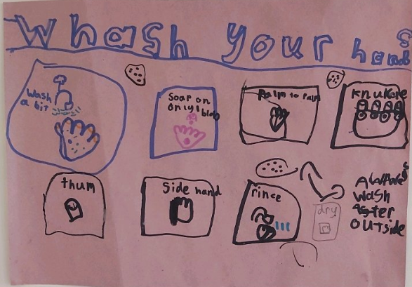 Washing Your Hand Poster