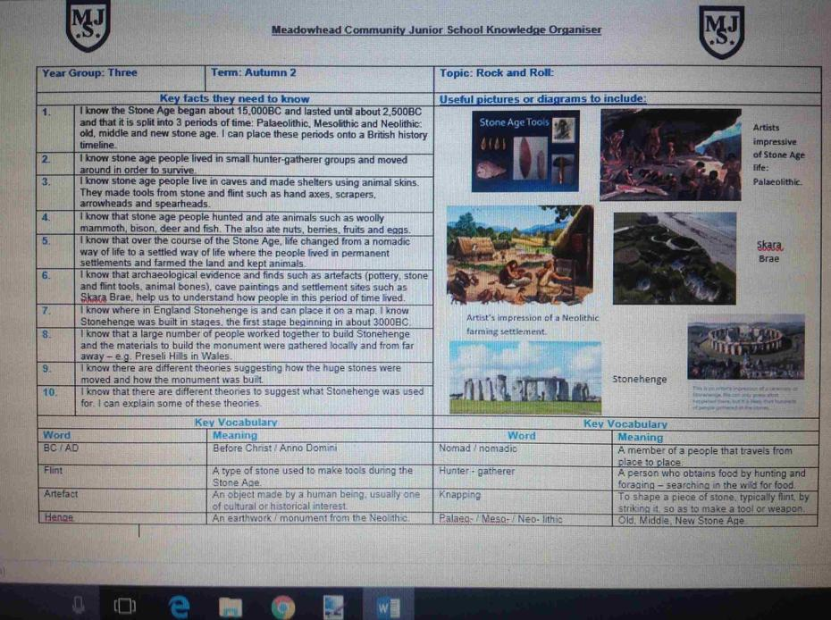 Our Knowledge Organiser