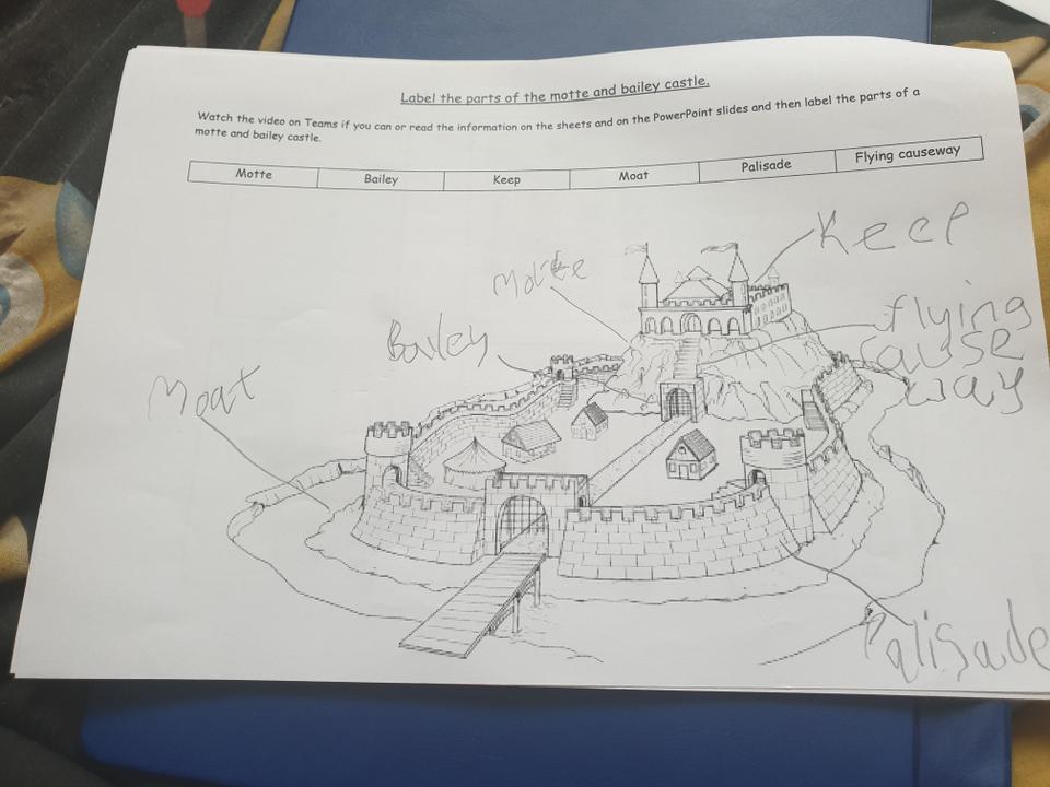 Archie's labelling of a castle