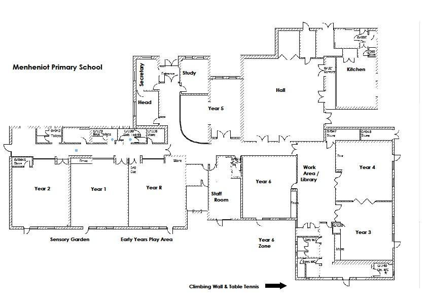The Plan of our School