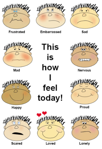 Use a feeling chart to help your child communicate